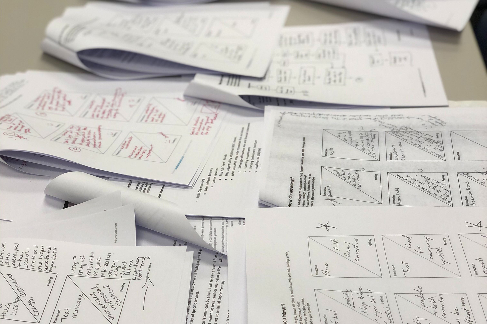 Peopledesign - User Research