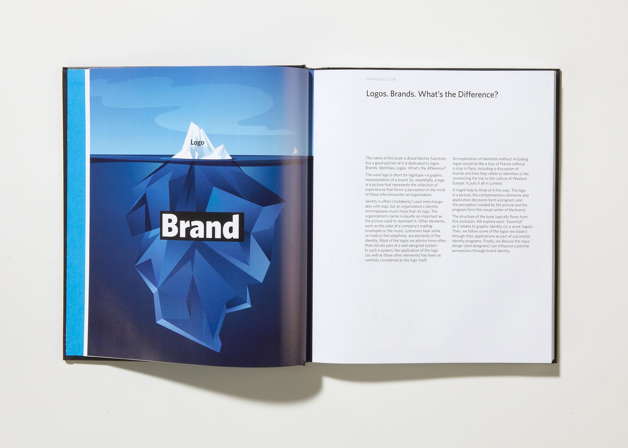 Brand Identity Essentials