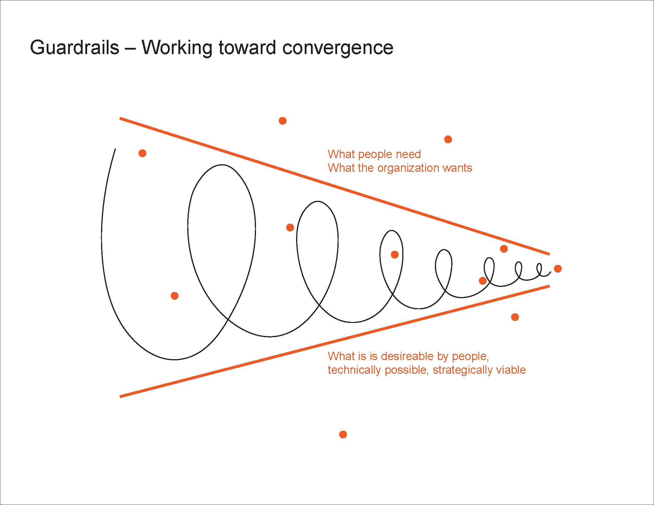 Prototyping - Guardrails