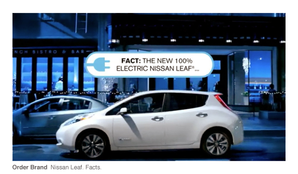 Order Brand - Nissan Leaf