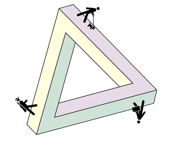 The Brand Bermuda Triangle