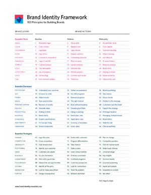 Brand Identity Framework